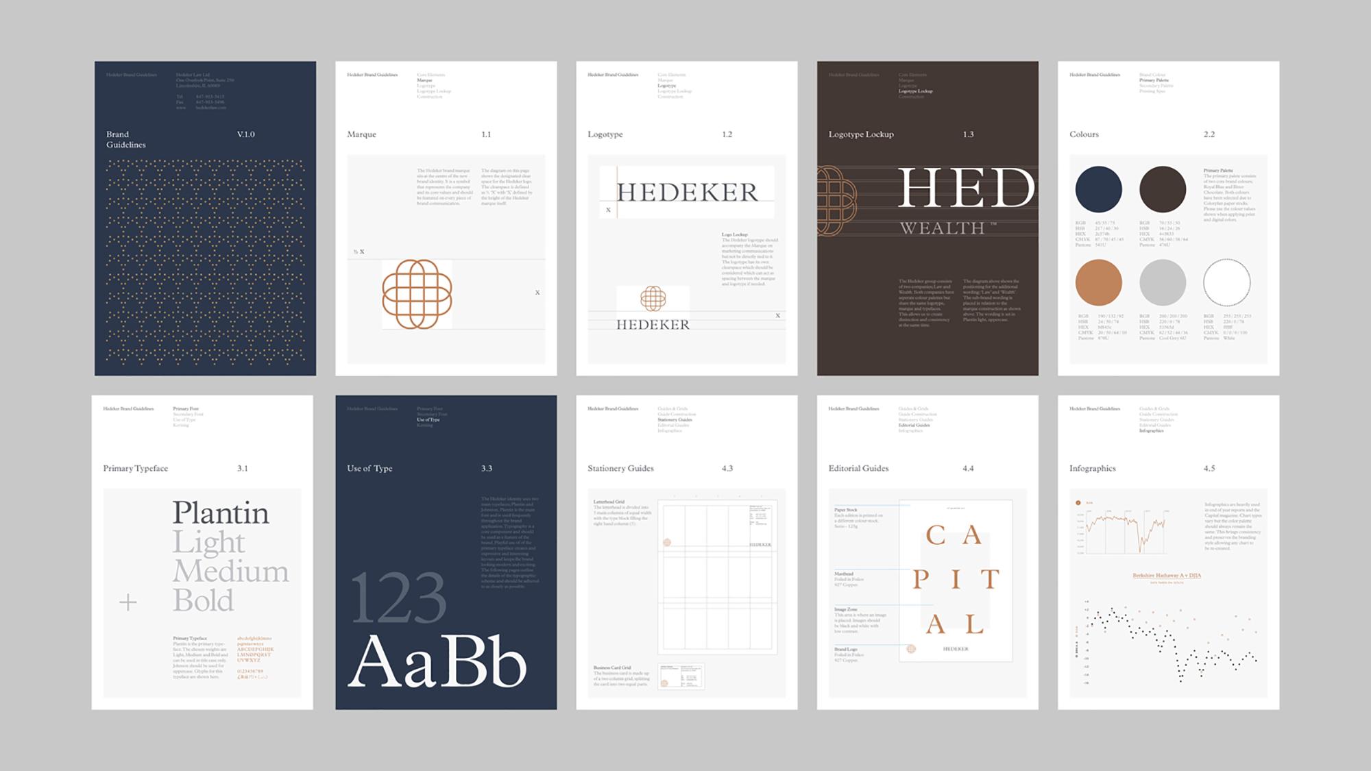 KFDS_insight Brand Book_esempio di brand book