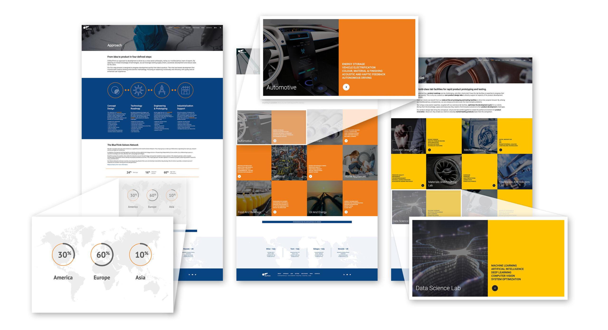 KFDS - Bluethink Case Study Internal Pages